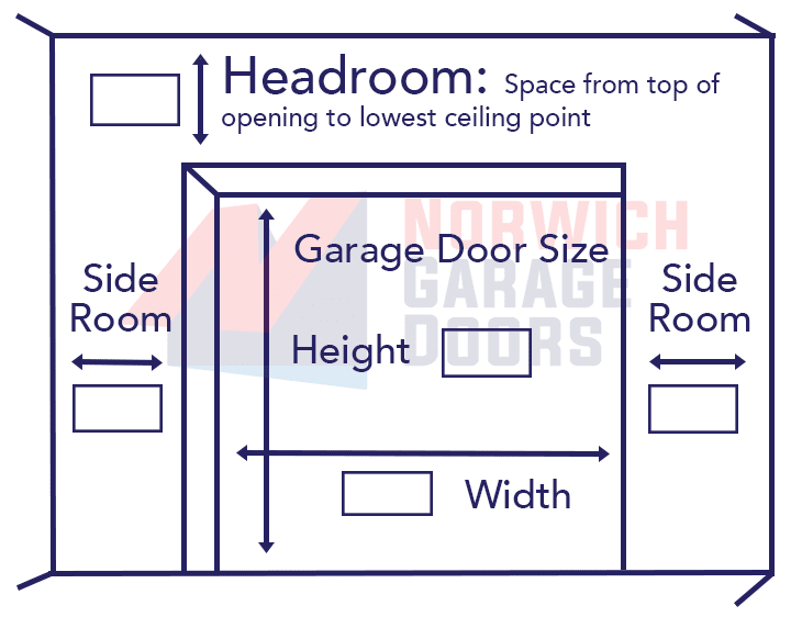 Garage Door Measuring Guide